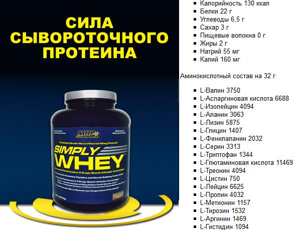 Simply Whey