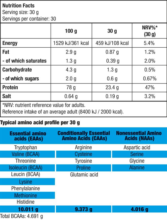 аминокислоты для набора мышечной массы купить