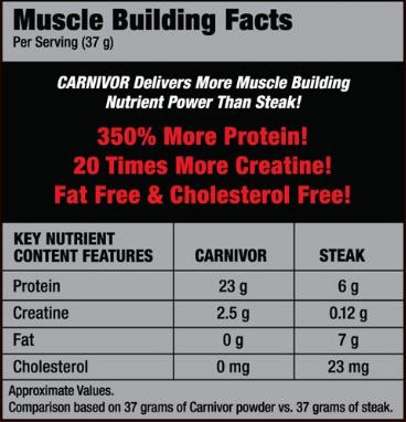 купить протеин выгодно