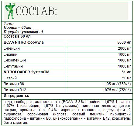 купить препарат спортивного питания в москве