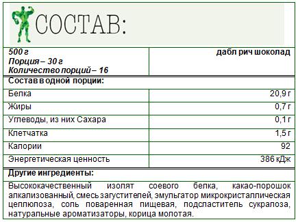 купить в магазине протеин в москве