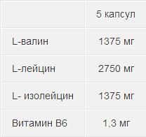 Olimp BCAA Mega caps 1100mg - 120 капсул - состав